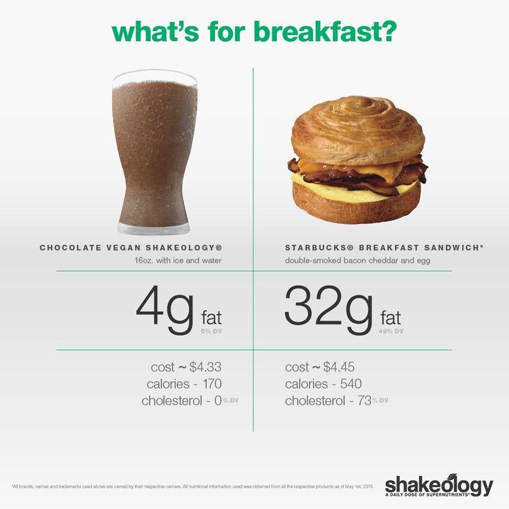 breakfast ideas, healthy breakfast, breakfast vs fast food, healthy breakfast recipes // shakeology