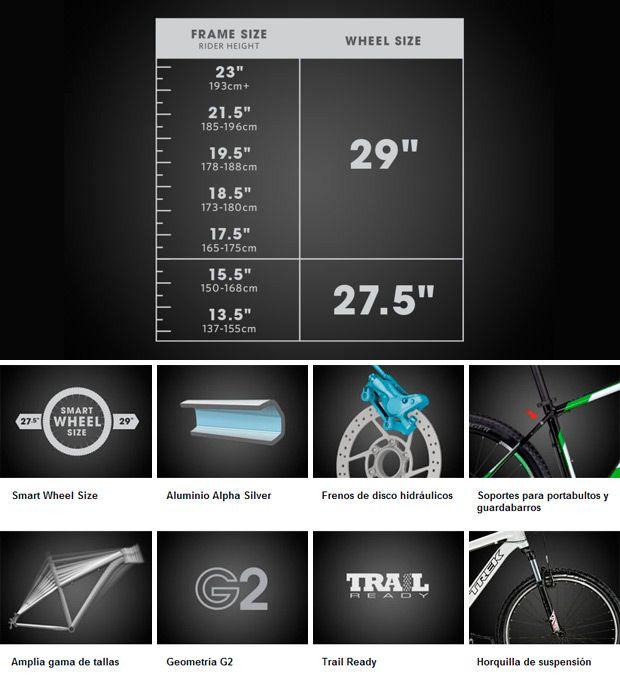 Trek Marlin 2015: Ruedas de 27.5 y 29 pulgadas (según talla) para la gama de entrada al XC de Trek | TodoMountainBike