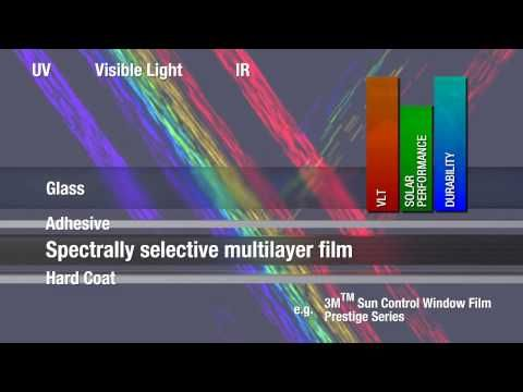 Find out once and for all how the different window film technology types work.