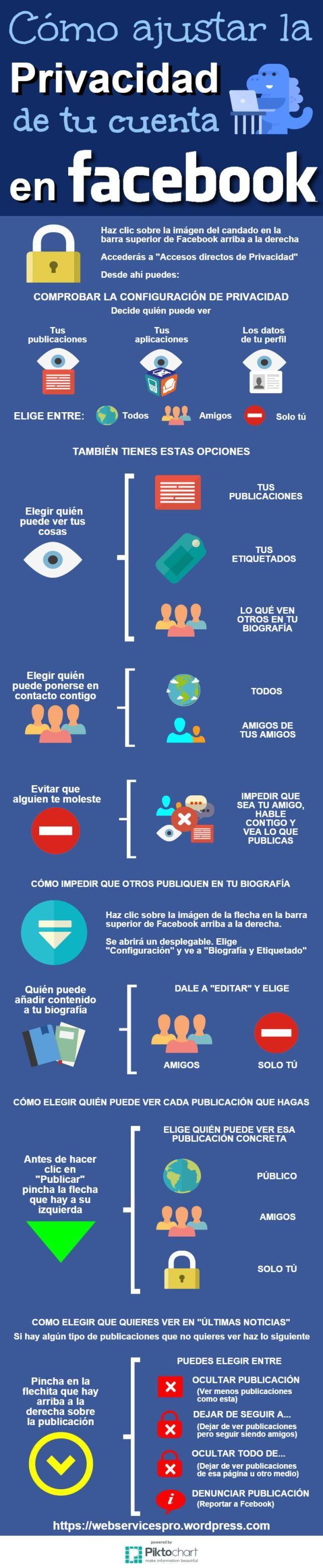 Cómo ajustar la privacidad de tu cuenta en Facebook #infografía #infographic #Facebook