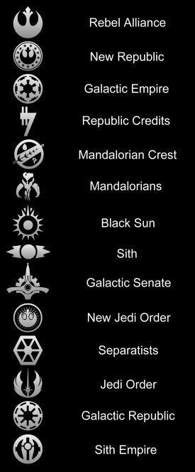 Star Wars symbols - descriptions. ✰*⌒*✰‿✰*✰*⌒*✰✰*⌒*✰