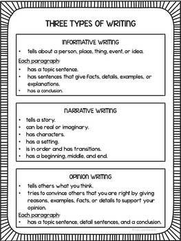 Free writing anchor charts