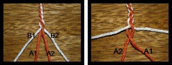 braid-steps-1-and-2-labeled.jpg (598×226)