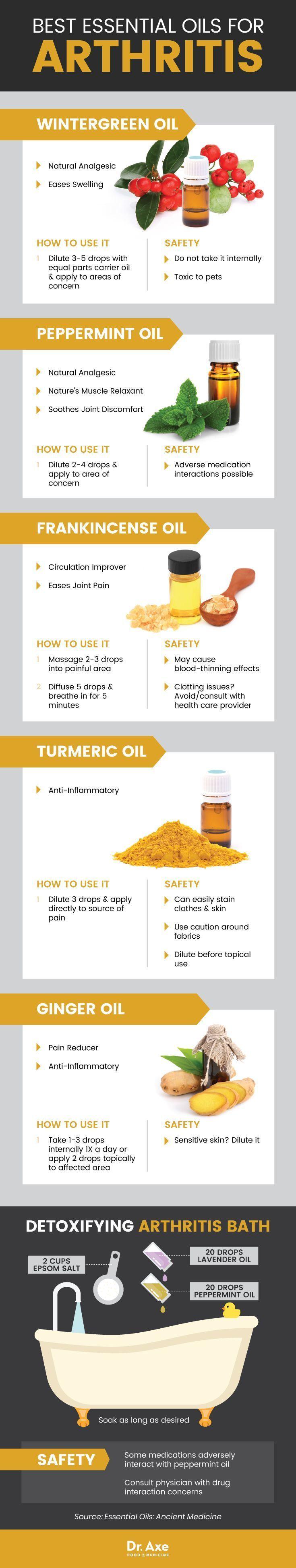 Best essential oils for Arthritis #essentialoils #arthritis #arthritisinfo