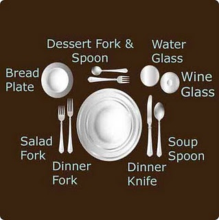 WHAT TO DO WITH ALL THAT DUSTY OLD FINE CHINA! Learn how to host a fabulous dinner party!  Great tips on Place Setting.