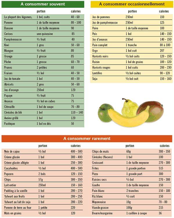 http://www.recettes-minceur-fr.com/calories.gif