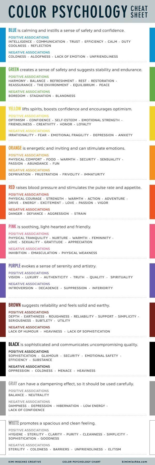 Psychology : color-psychology-cheat-sheet