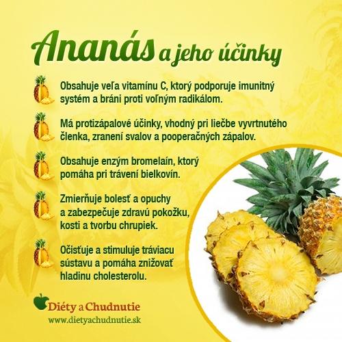 Ananás má žltú, šťavnatú a chutnú dužinu, ktorá obsahuje množstvo vitamínov, minerálnych látok a prospešných enzýmov. Ak si chcete podporiť zdravie,...  http://www.dietyachudnutie.sk/stravovanie/nutricne-zlozenie-ananasu-a-jeho-vplyv-na-zdravie-cloveka/