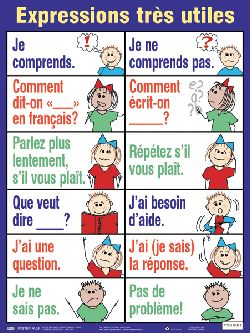 FP26 (A2) French poster - Expressions très utiles