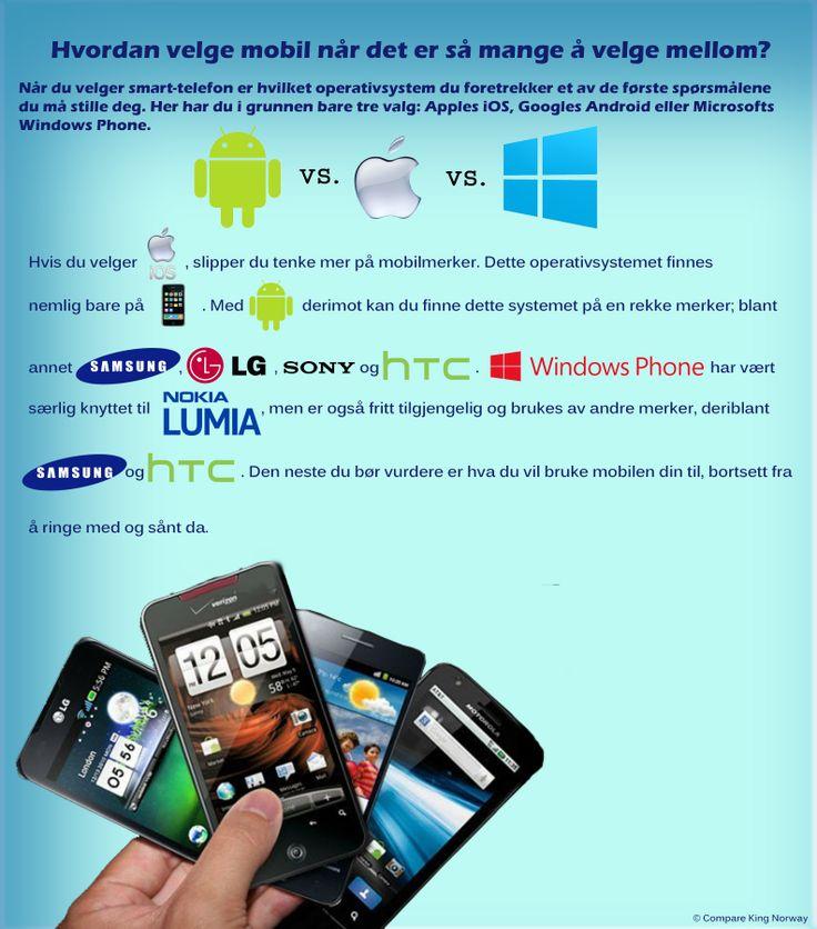 Hvordan velge mobil når det er så mange å velge mellom  http://www.compareking.no/category/Mobiltelefon/