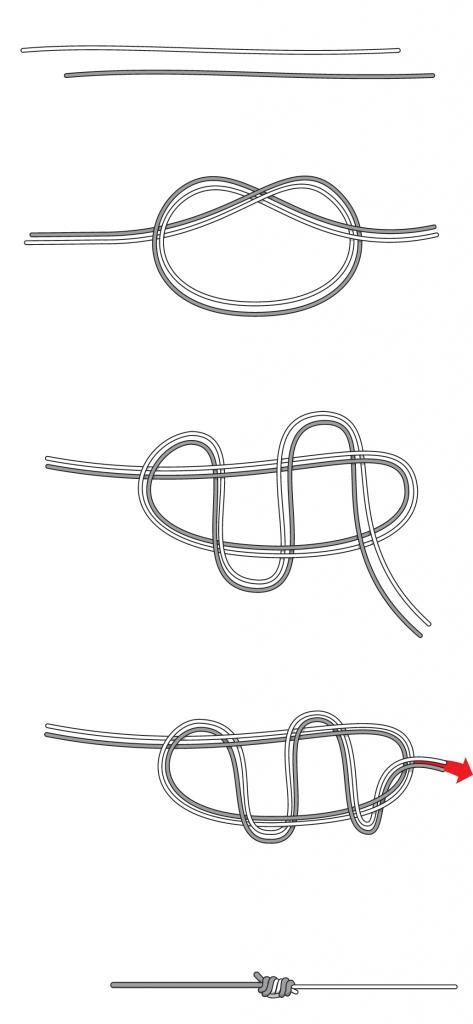 J-Knot. Fantastic, super strong line-to line knot you can tie in the dark. Even works for braid to mono. And how could I knot like it with this name?