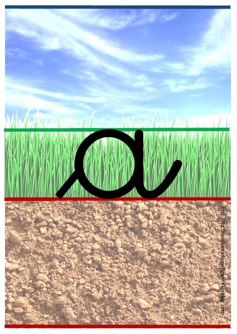 """Ground, grass and sky alphabet posters. Posters """"terre / herbe / ciel"""" pour…"""
