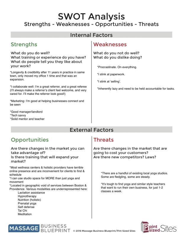 Swot Analysis Worksheet | template in 2019 | Powerpoint themes ...