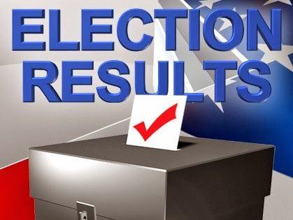 April 15 City Election Results | Murfreesboro, TN