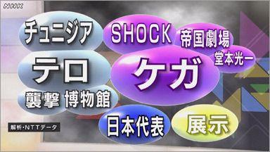 2015.03.19 東京の「帝国劇場」で、俳優の堂本光一さんが主演するミュージカルの上演中に舞台上のセットが倒れ、近くにいた出演者など6人が下敷きになるなどしてけがをしたニュースについて多くのつぶやきがありました。