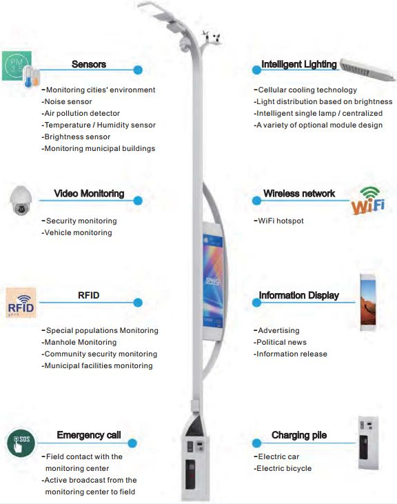Image Result For Smart Wifi Pole Street Lighting Smart
