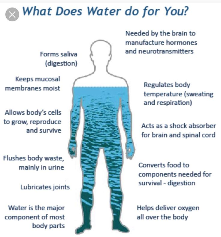 Did you know that your body knows when it needs water? It