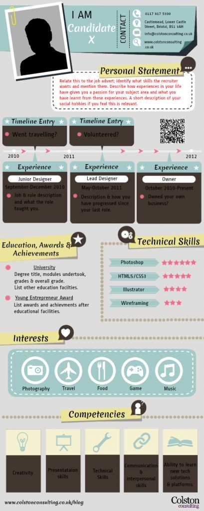 133 best Cover Letter \ Resume Examples images on Pinterest - video resume examples