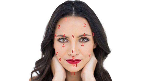 Změny na kůži v obličeji značí problémy v konkrétní oblasti těla.1) Hranice vlasů a čela: močový měchýř nebo nervový systém 2) Čelo: tenké střevo, slinivka nebo žaludek 3) Spánky: slinivka břišní a slezina nebo žlučník 4) Nad očima a pod nimi: ledviny 5) Oblast mezi obočím: játra 6) Nos: srdce - zejména jeho špička 7) Líce: plíce 8) Oblast pod lícemi: pohlavní orgány 9) Pod nosem, žaludek 10) Rty a jejich okolí: trávicí trakt, v širším okruhu i pohlavní orgány 11) Brada: tlusté  střevo…