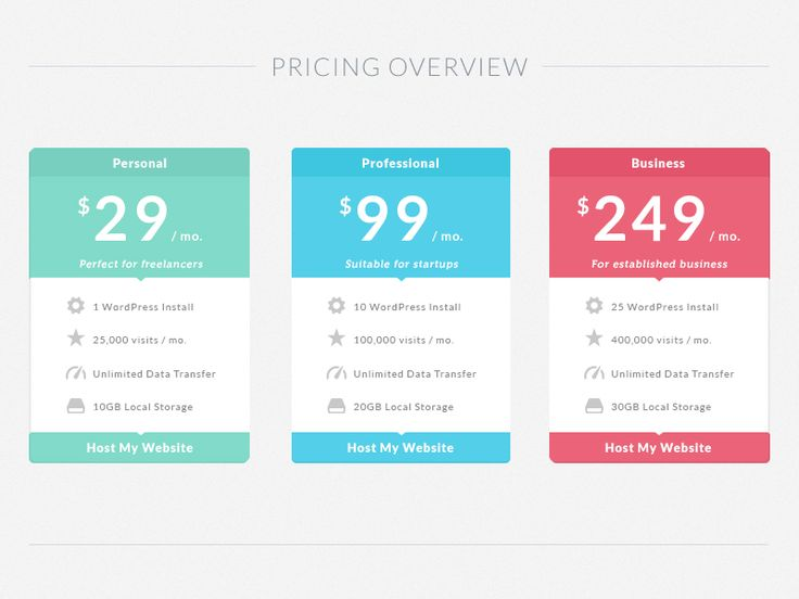 Freebie Flat Pricing Table Pricing table, Ui inspiration and Ux - the resumator