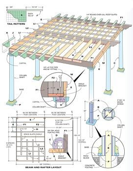 This illustration shows how the pergola is assembled.