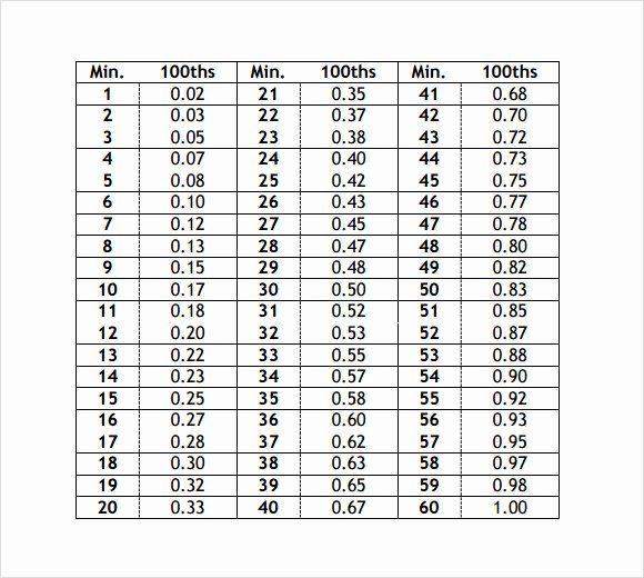 Time Clock Conversion Chart New Sample Time Conversion Chart 8 Documents In Pdf Conversion Chart Chart Time Clock