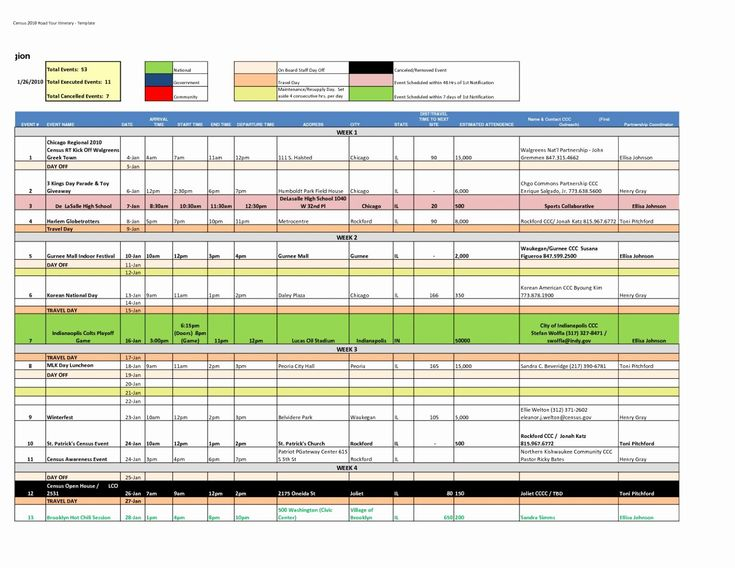 30 Facility Maintenance Plan Template in 2020   Itinerary ...