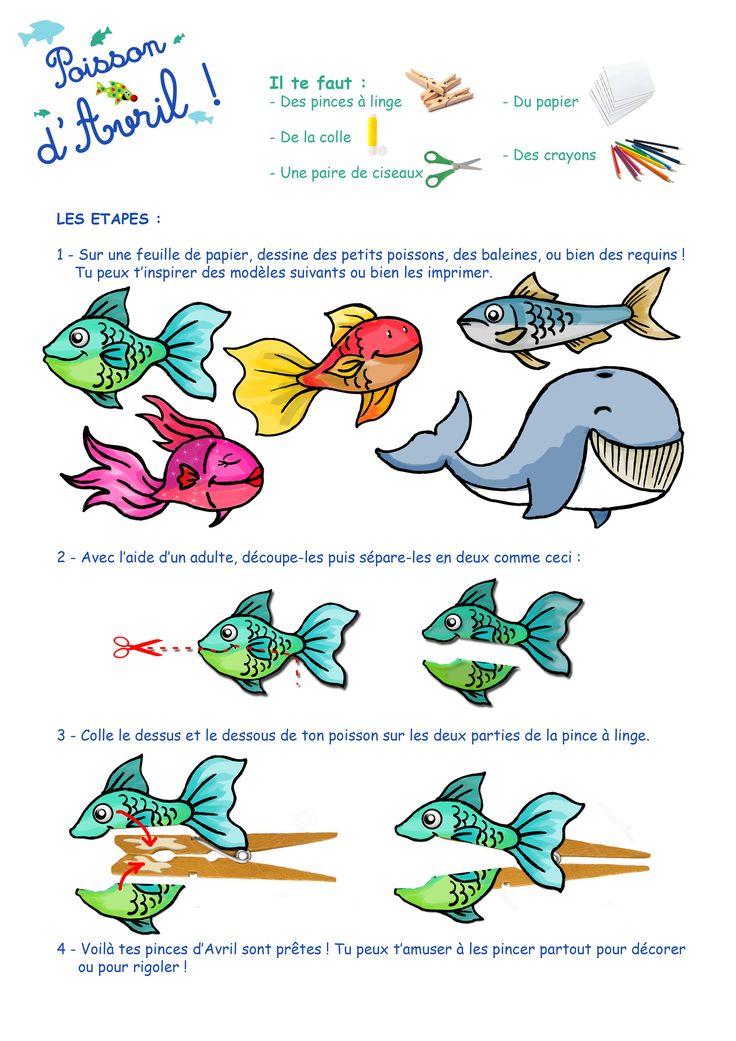 fabrique un poisson d'avril !!!