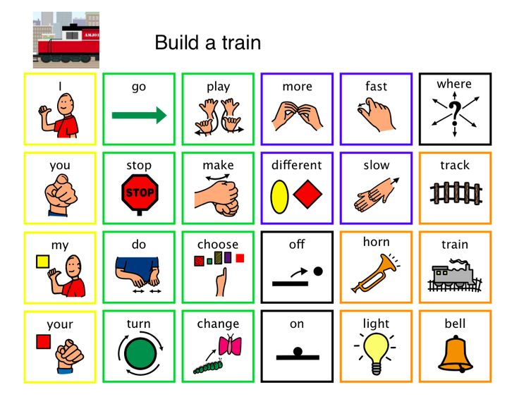 Topical Communication Board To Support Quot Build A Train