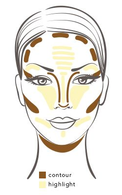 Highlighting and Contouring 101 - Binge On Beauty