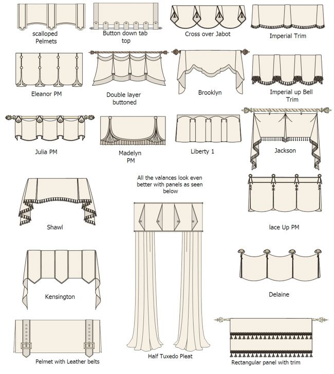 Relatively small in size, valances, cornices and swags pack a big decorative punch. Use them alone or combine them with shades or blinds for privacy and light control. Pair them with operative or fixed draperies for a more luxurious look.