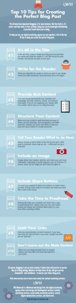 Top 10 Tips for Creating the Perfect Blog Post [Infographic]