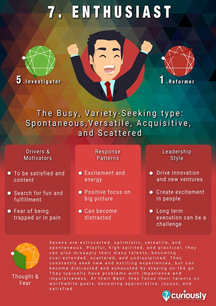 Enneagram Type 7 Enthusiast Enneagram Personality