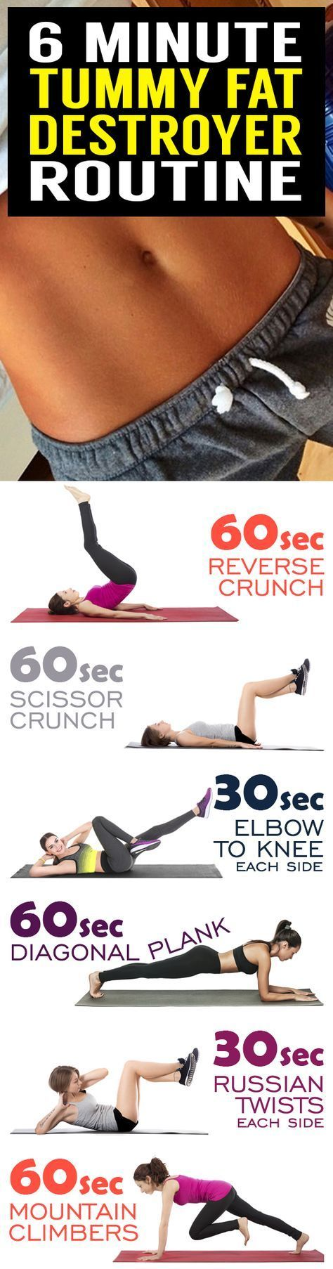 Summer's here and the heat is on to tighten up your tummy for the pool or beach. If you want your belly to be bikini-ready fast you need exercises that engage all your abdominal muscles. This killer tummy-cinching routine works magic on muffin tops and th