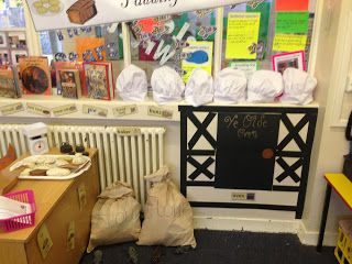 Miss Lynch's Class: Great Fire of London Pudding Lane Bakery Role Play