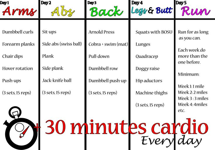 workout routine, i like that is has different muscle groups for different days.
