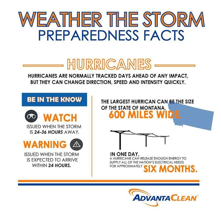 For more information about hurricane preparedness and protecting your property and valuables from water flood damage contact us at ...
