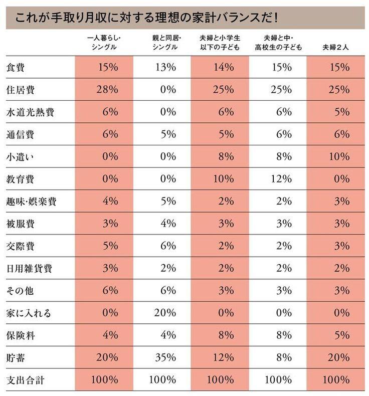president.jp articles - 20356?display=b