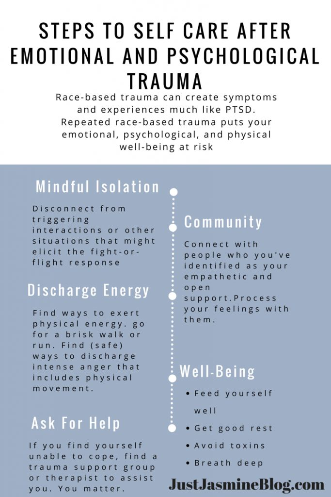 Self Care For People of Color After Emotional and Psychological Trauma