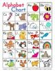 """Help your students write with invented spelling with this helpful alphabet chart as a reference. The chart displays each letter of the alphabet in a traditional manuscript font with a brightly colored corresponding picture beginning with that letter.   Credits: Copyright © 2012 Maria Manore Images Copyright © 2012 <a href=""""http://www.kpmdoodles.com/"""">KPM Doodles</a>  All rights reserved.  Font - Primer Print  Visit the <a href=""""http://www.kindercraze.blogspot.com/"""">Kinder-Craze</a> blog for…"""