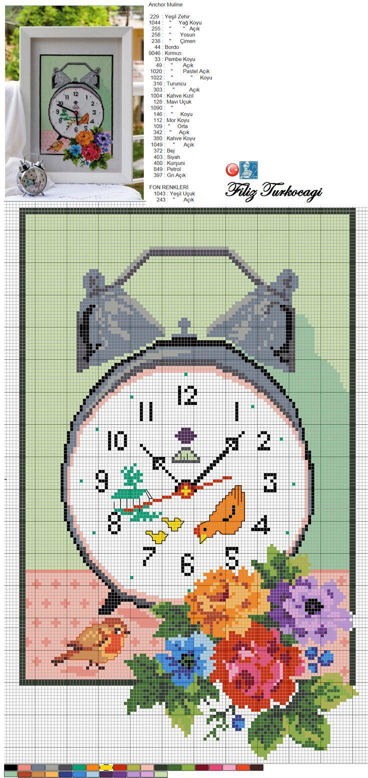Tamam sevgili dostlarım, çok istediniz ben de paylaşıyorum :) Benim bu saatim çalışır durumdadır eklemek isterim...Bir saat mekanizması ile çerçeveciye götürürseniz, sizin saatiniz de bir pil ile çalışır :)) Sevgili Necla hanım başta olmak üzere, hepinize sevgilerimle...Filiz Türkocağı...