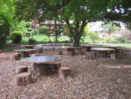 28 Best Outdoor Classroom Images On Pinterest Outdoor