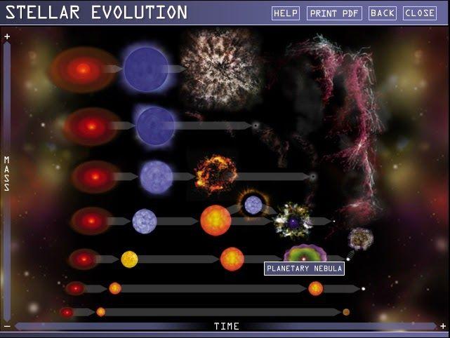 39 best Stellar Evolution images on Pinterest Outer