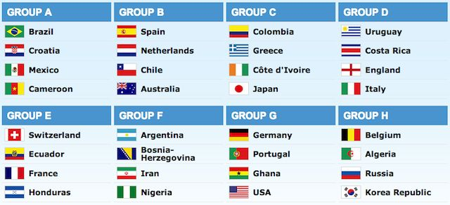 Groups of world cup, 2014