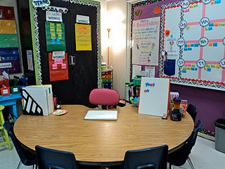 guided reading - focus table area