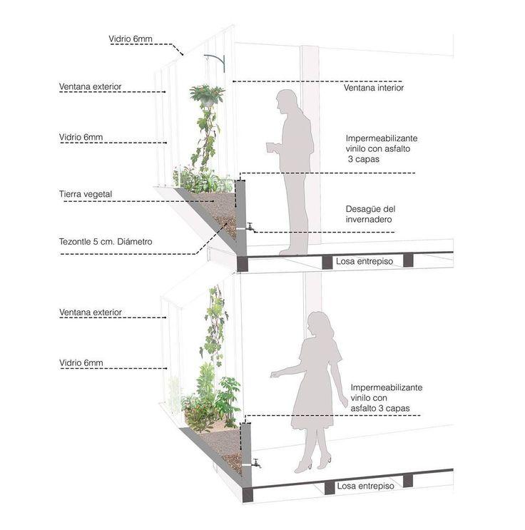 #arquitetura #sostenible #design #bioclimatica #architectdesigne #eco #vivienda #incluyente