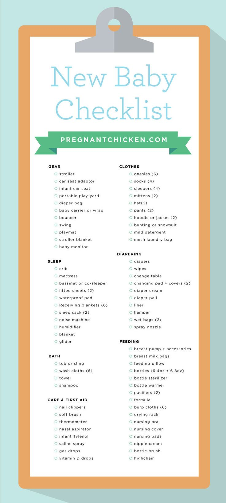 Complete checklist of athe items you'll need to prepare for a baby - it even includes newborn gear guides and suggestions to fit every budget! via @pregnantchicken