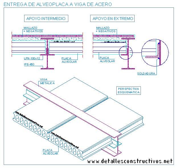 Placa Alveolar. Apoyo en Viga Metálica | detallesconstructivos.net