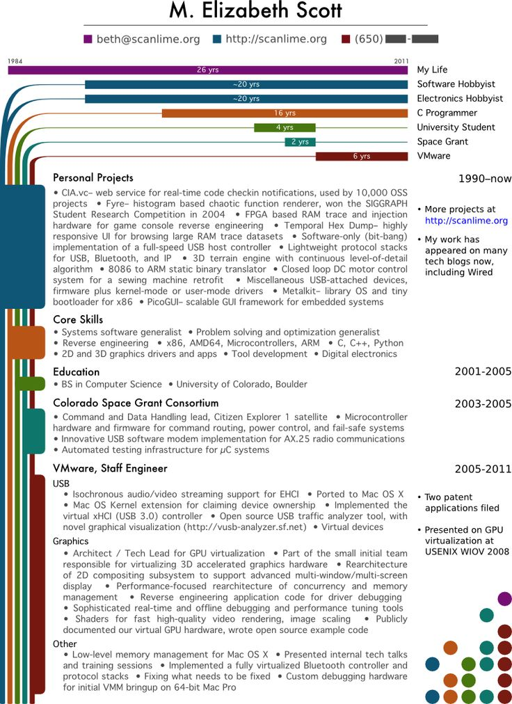 113 best Job - Resume images on Pinterest Board, Boleros and - vmware resume