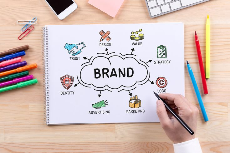 Descopera, pe blog, noua #colectie de cadouri #promotionale inedite si include in campaniile tale de #marketing din acest an, acele produse care pot fi ambasadorii #brand-ului tau.